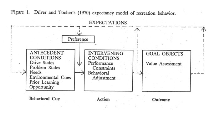 theories of meaning and value in action essay The meaning of deserved punishment: an essay on choice, character, and responsibility action, we should value the offender as a person.