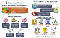 Culture of Compliance Inforgraphic