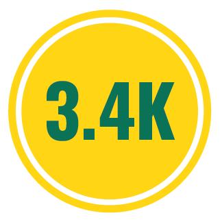 3,400