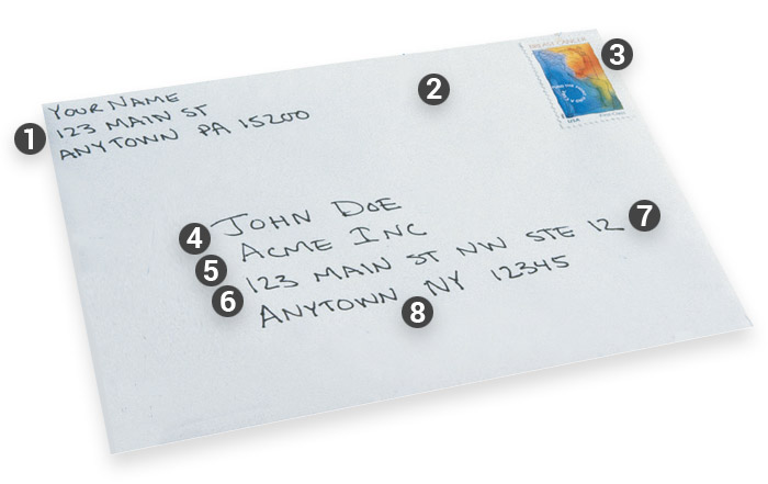 Example showing an addressed envelope