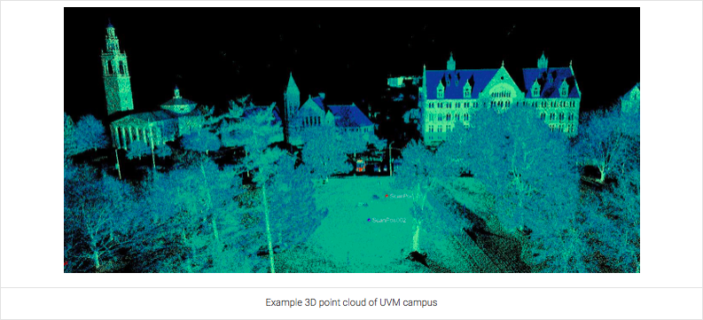 imaging example from Terrestrial LiDAR Service