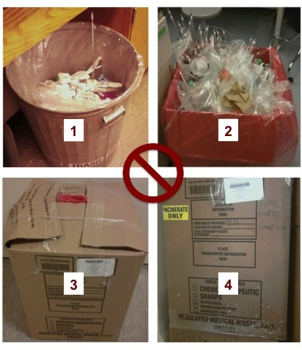 incorrect ways of disposing of biowaste in the lab and packaging it