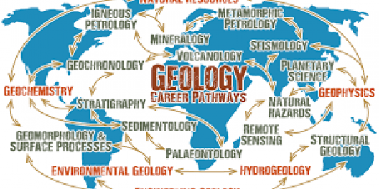 map of career options in geology