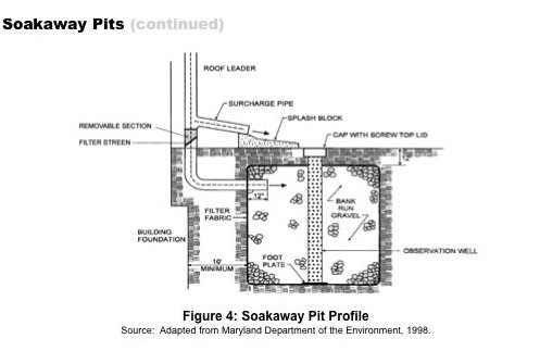 SEPTIC TANK SYSTEMS FOR PERI URBAN AREAS