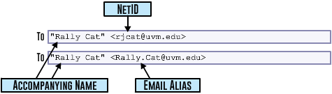 email components