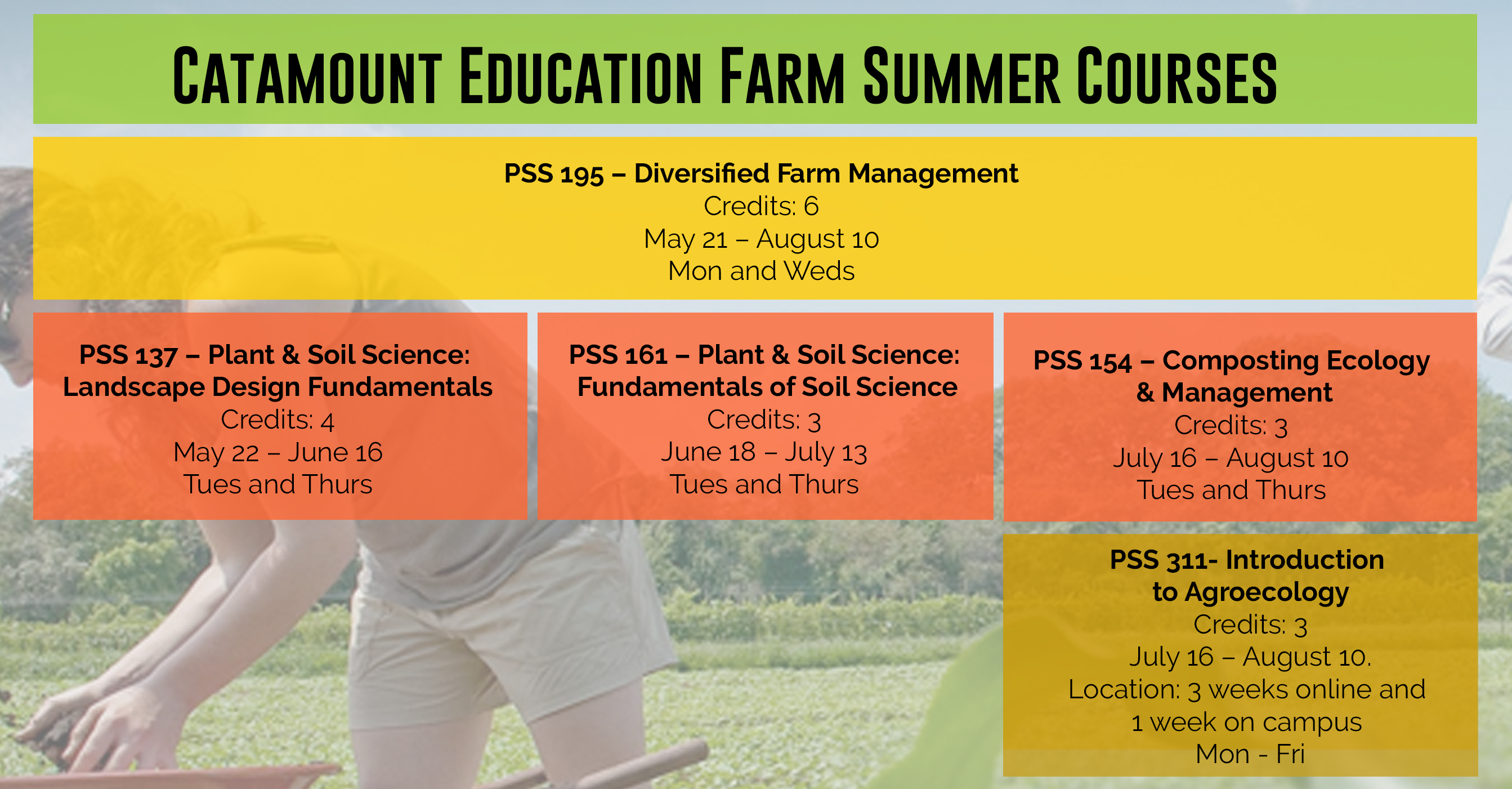 Catamount Farm Summer Experience Summer University At Uvm